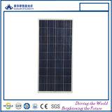 Poli modulo solare