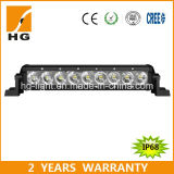 Mining L.E.D. Lighting voor Police CREE LED Bars voor Jeep (Hg-8610-27)