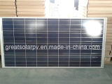 150W Poly Solar Panel con Good Quality e Competitive Factory Direct in Australia, in Russia, nel Pakistan, nell'Afghanistan, nell'Iran, in Nigeria ed in India ecc…