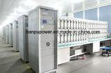 Banco de prueba de múltiples funciones del metro de la energía la monofásico (circuito doble) (PTC-8125M 0.05/0.1 clases)
