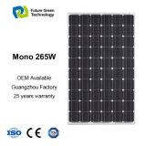 265W photo-voltaisches PV Solarzellen-Baugruppen-Panel für Straßenlaterne