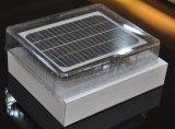 6W多パネルの充満車またはTruck/RV/Boat/Motorcycle/Mobilesのための太陽細流充電器