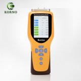 2 em 1 mini monitor Handheld do gás (CO, EX)