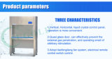 Doble-Solo banco limpio del suministro de aire/cabina del flujo laminar