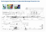 Ligne de production de boissons gazéifiées