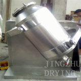 La fabricación trabaja a máquina el mezclador del movimiento de la serie 3D de Syh