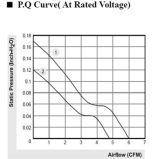 Lärmarmer Ventilator Gleichstrom-5V für Auto