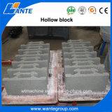 Qt4-24機械を作るHollwの半自動コンクリートかブロック