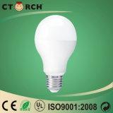 Nuevo bulbo de la marca de fábrica LED RGB de Ctorch de la llegada con el regulador alejado