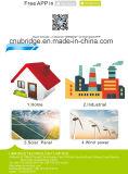 Casa del video di energia di energia solare in India