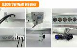 Van de LEIDENE Wasmachine 36PCS*3W RGB 3in1 Muur