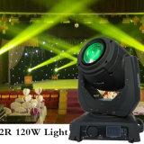 Lichte 2r van uitstekende kwaliteit Beweegt het HoofdLicht van de Straal met Gezoem