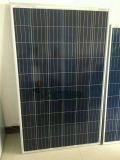 Comitato solare del modulo del silicone policristallino