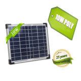 Codice categoria fornitori flessibili poli del comitato solare 10W in Tamil Nadu