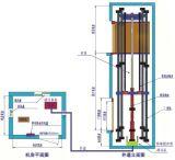 Aote 유압 엘리베이터 (ATH10)