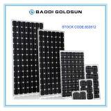módulo policristalino 290watt 300watt del panel solar de Sillicon de la célula solar 6*12 156