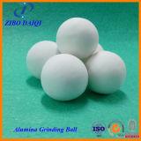 高いクラッシュの強さのアルミナの陶磁器の粉砕の球