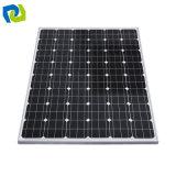 panneau solaire photovoltaïque polycristallin de 5-315W picovolte