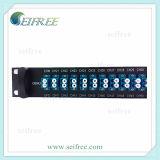 40 Multiplexer de Demux DWDM da fibra óptica das canaletas