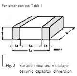 Multicapa cerámico en chip de condensadores de componentes electrónicos para la Asamblea PCB
