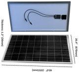 Kit completo del pannello solare da 100 watt