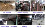 Carbonio attivato polvere di legno del grado dei prodotti farmaceutici per il trattamento di acqua di scarico industriale