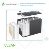 De super AGM van de Kwaliteit Separator van de Batterij voor Auto en Electrocar