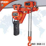 низкий тип электрическая таль с цепью Headroom 1.5t (220V/380V/460V)