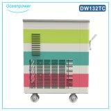 ソフトクリームメーカー(Oceanpower DW132TCの虹)
