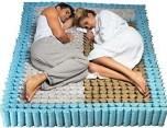 Parejas Doble Lados del resorte del colchón