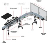 Correias modulares superiores lisas pretas para as correntes transportadoras (Har5935)