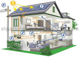 La Chine Best Product 10kw sur Grid Solar System pour Household