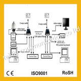 Wholesales Faser-Optikvideoumformer 1310 VGA-HDMI RS485