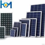 O melhor preço para o vidro solar do arco para o painel 300W