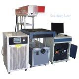 Macchina per incidere dinamica del laser del CO2, macchina della marcatura del laser