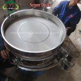 Vaglio oscillante circolare ultrasonico del commestibile della Cina per polvere fine (Xzs1000-2)