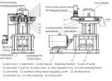 セリウムのHmbt著販売のための公認の木製の餌の製造所Zlg850