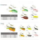 Cheap High Quality Vmc Hook Felon Jig Fishing Lure