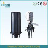 Ritano 1012光ファイバケーブルの接合箇所の閉鎖