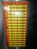 Máquina automática elétrica do divisor da massa de pão de Cnix 36 PCS Zt-36