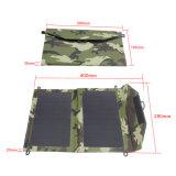 caricatore solare impermeabile pieghevole del fornitore 12W