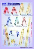Self-Supportingプラスチック上の二重フランクの堅い梯子