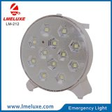 Luz Emergency recargable portable del vector de SMD LED