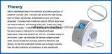 2016 Gran Poder láser de diodo de 980 nm portátil Desmontaje / 980 Diodo Láser Vascular / 980 Laser