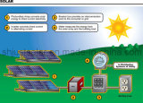 China Best Product 10kw em Grid Solar System para Household