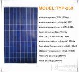Модуль способный к возрождению панели солнечных батарей 100 ватт