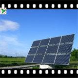 強くされた低い鉄PhotovolaticかWofの太陽ガラス太陽電池パネル
