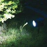 太陽機密保護ライト庭のための屋外PIR SensonスポットライトのABS黒の芝生か壁LEDライト