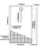 Évaluer un poly panneau solaire 250W de cellules directement de l'usine