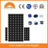 Mono-Crystalline панель солнечных батарей 250W с сертификатом TUV